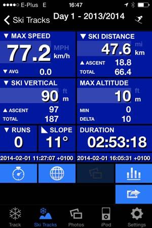 2014-ribnitz-snelheid